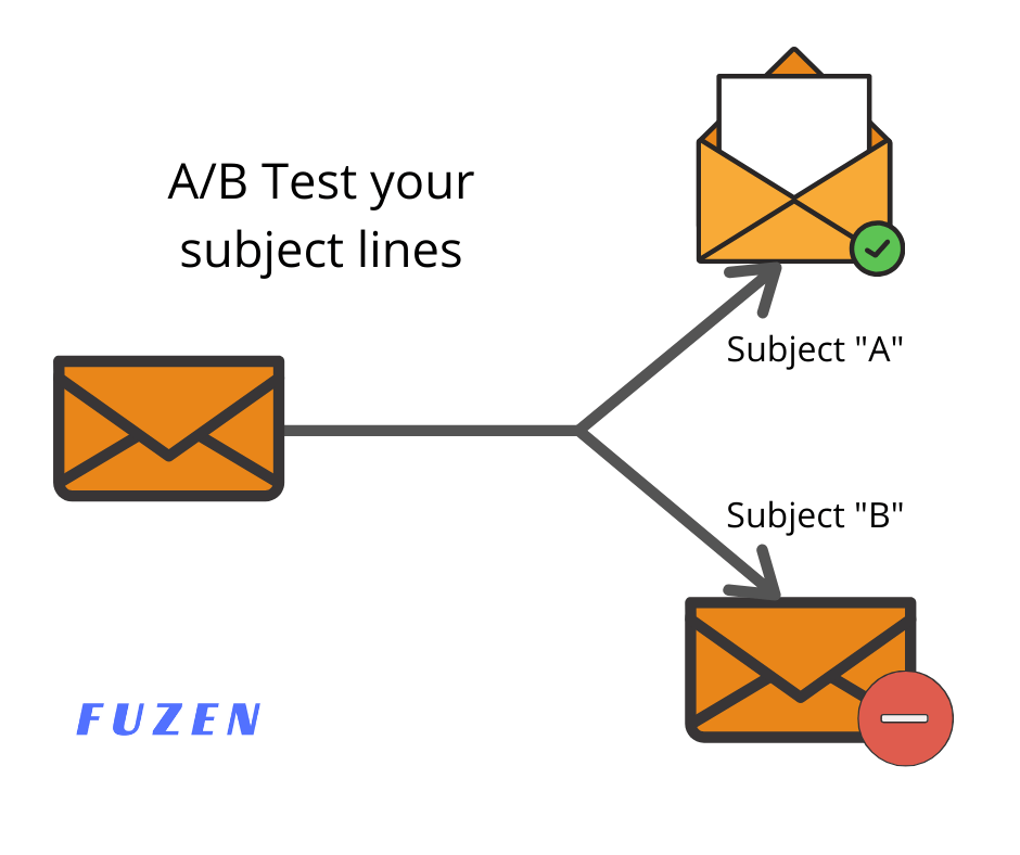 Cold email marketing tip #1: A/B test subject lines